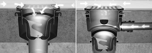 gulvafløb badeværelse Sikkerhed for et vandtæt badeværelse   bygogbolig gulvafløb badeværelse